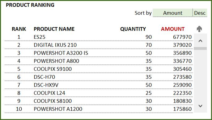 Daily Inventory Sheet Sample March 2017 Calendar – Sample Inventory Sheet