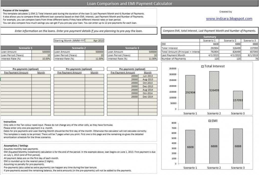 Loan Comparison And Emi Payment Calculator Excel Template  Indzara