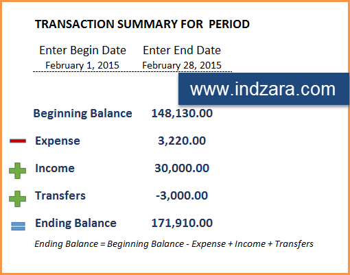 Transaction Summary for chosen Period - Beginning and Ending Balance