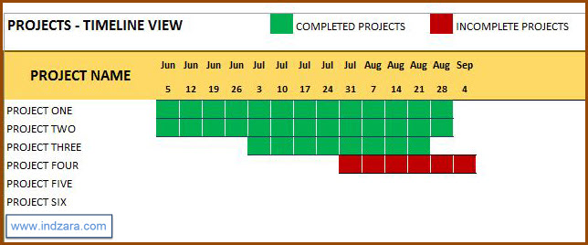 Project Planner Advanced Excel Template v1 Support – Project Summary Template