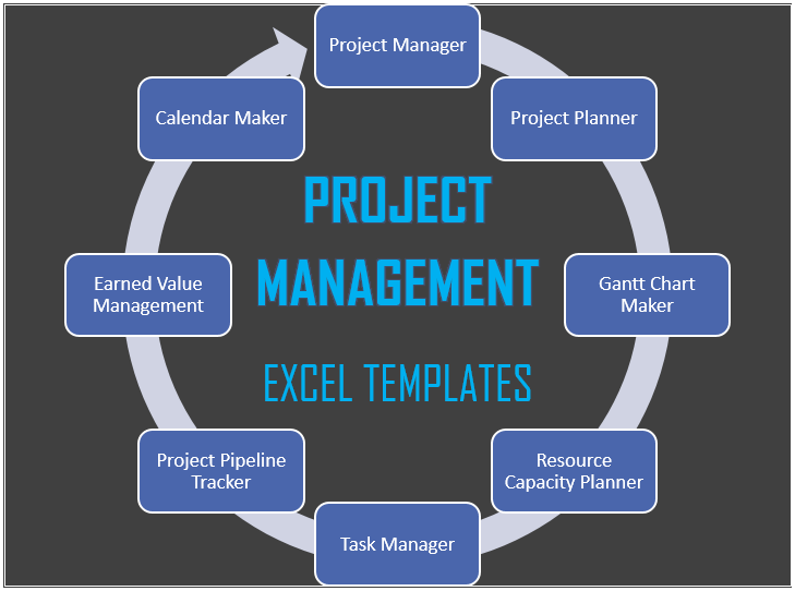 Free and premium project management excel templates free and premium excel project management templates maxwellsz