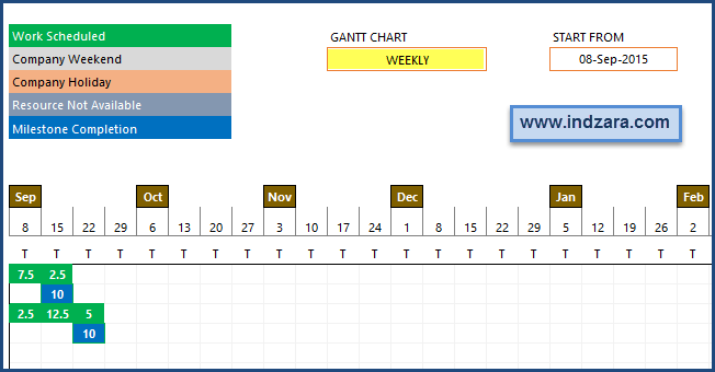 Project Planner Template Project Schedule Timeline In Excel