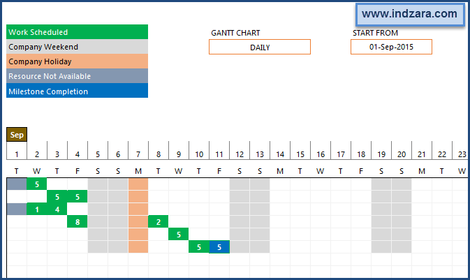 Project planner adv excel template v2 enhancements for Hourly gantt chart excel template