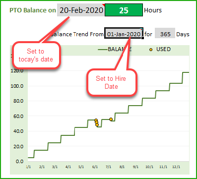 Current PTO Balance shown by default and PTO Balance shown from Hire Date