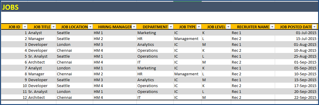 Recruitment Manager Excel Template - Jobs sheet