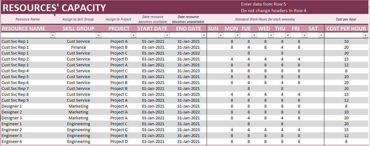 Enter capacity for resource skill group and project