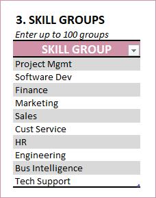 Enter list of Skill Groups