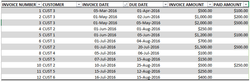 Invoice Data Entered in Invoice Tracker Excel Template