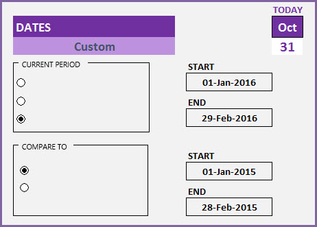 Sales Report - Date Parameters with Custom Option