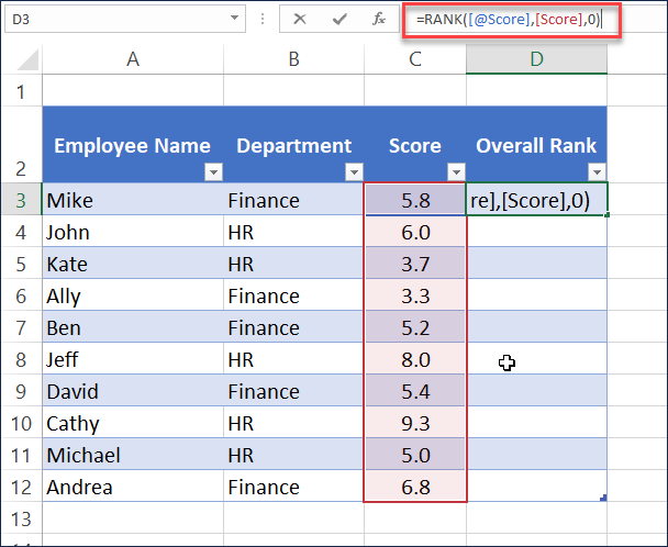 Formula for Overall Rank with RANK function