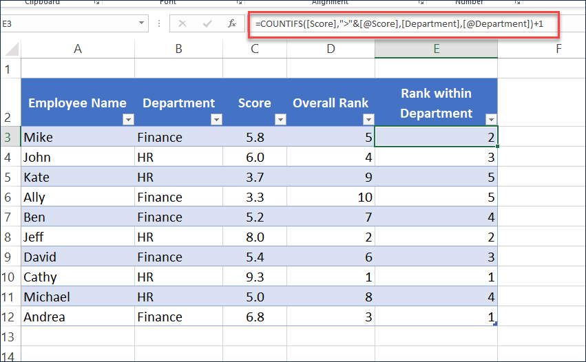 Formula to calculate RANK with condition