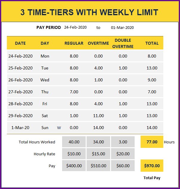 Three-Tiers-Regular-Overtime-Double-Overtime-with-Weekly-Limit-Weekly-Timesheet-Example