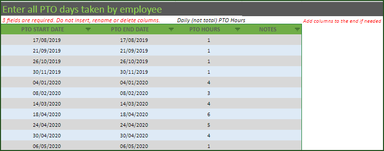 Enter PTO Days taken by employee