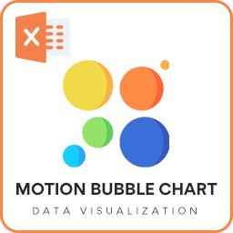Motion Bubble Chart